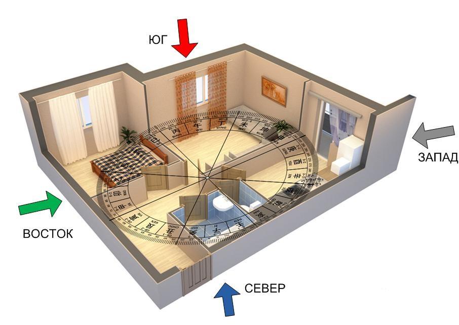 Фен шуй маленькой квартиры: