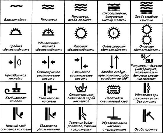 значение символов на обоях