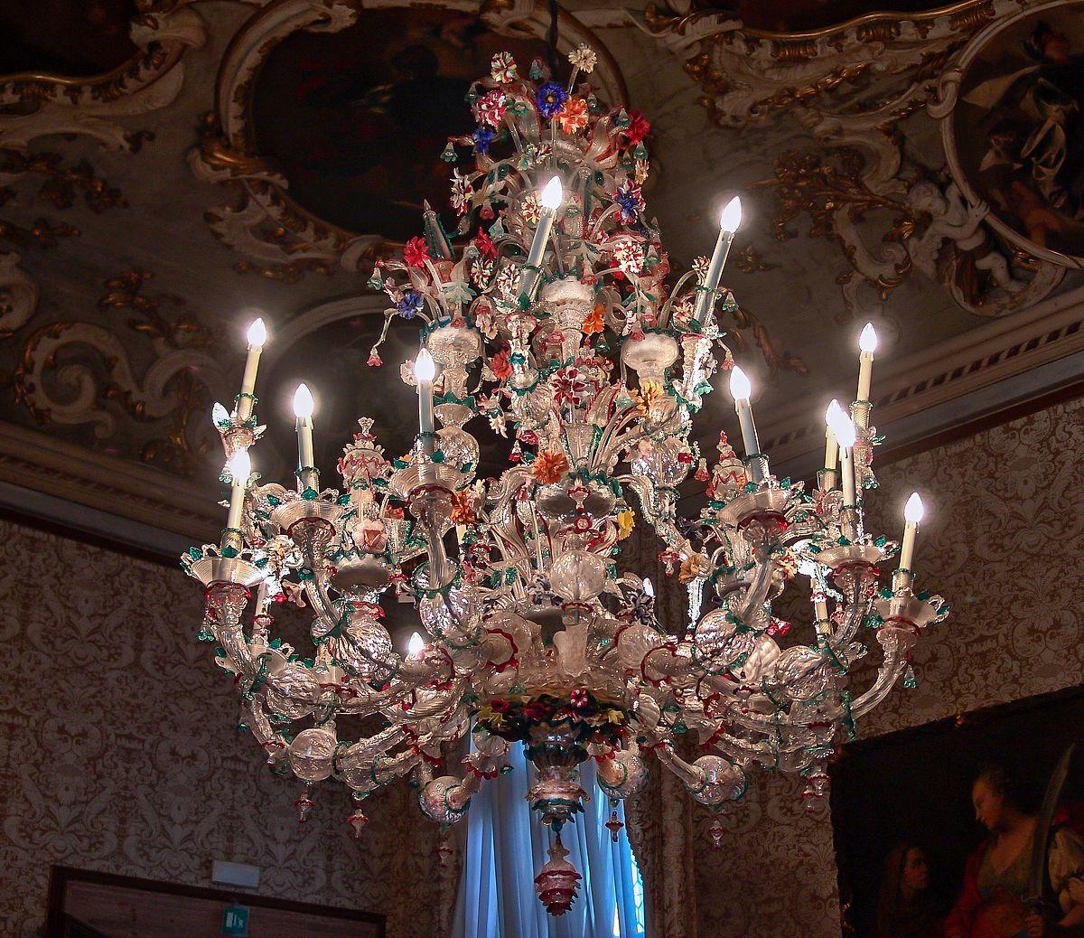 Люстра в стиле барокко в интерьере