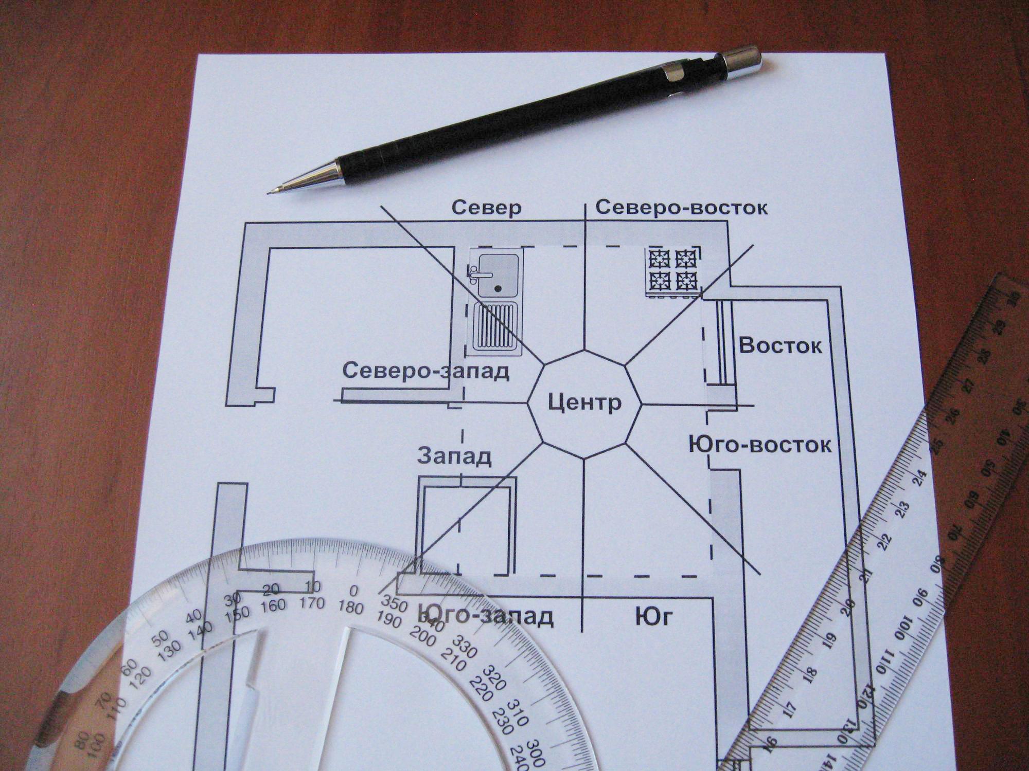 Наложение Багуа на план квартиры
