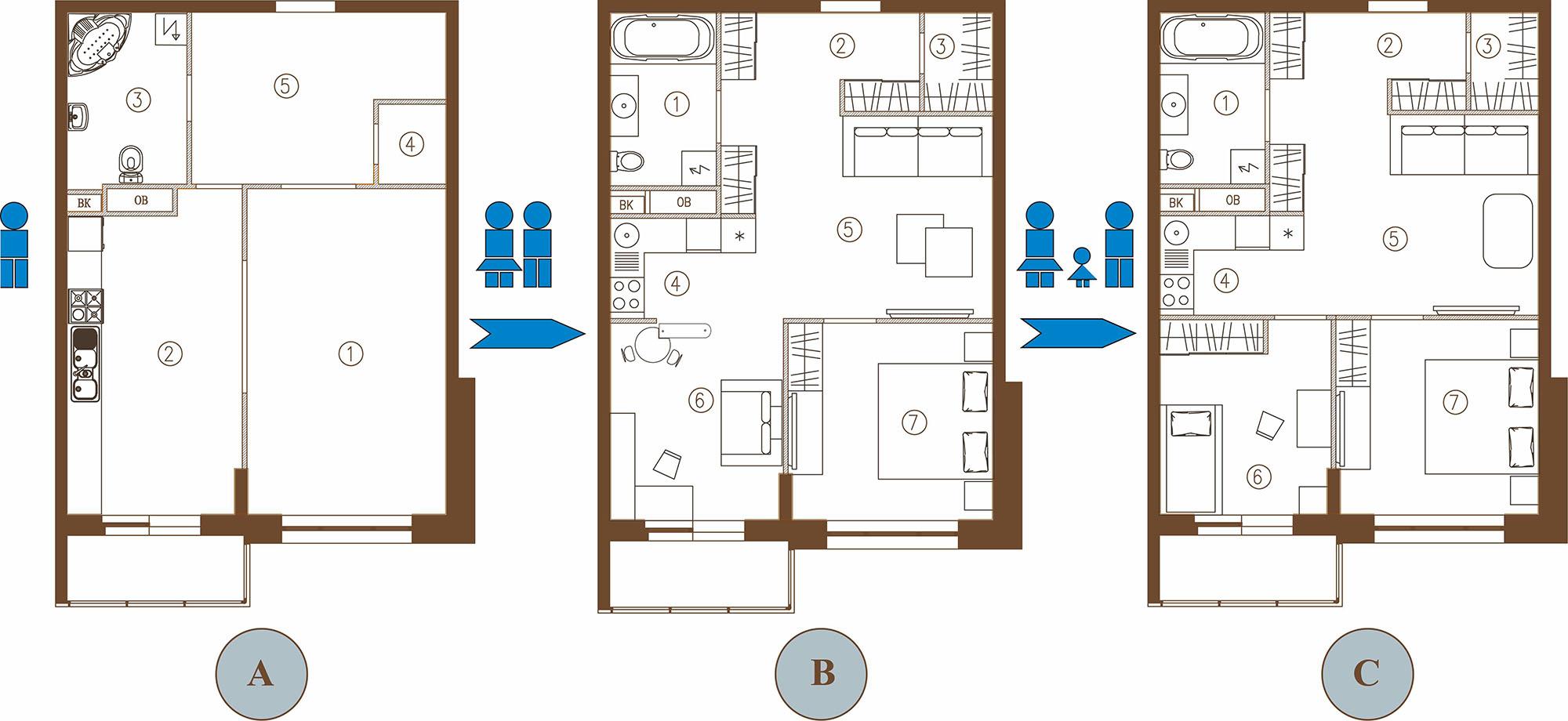 Примеры перепланировки квартиры