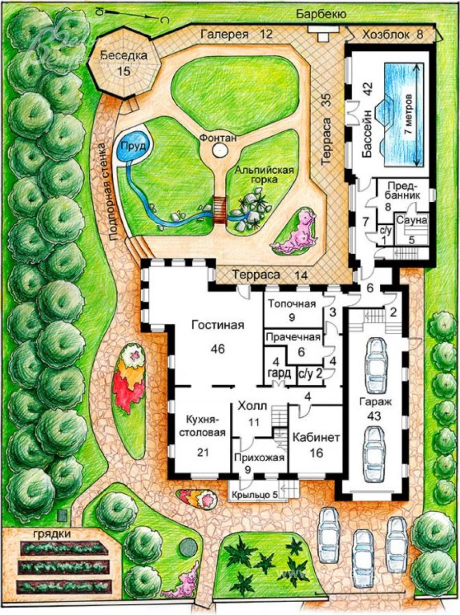 Планировка участка дома с бассейном
