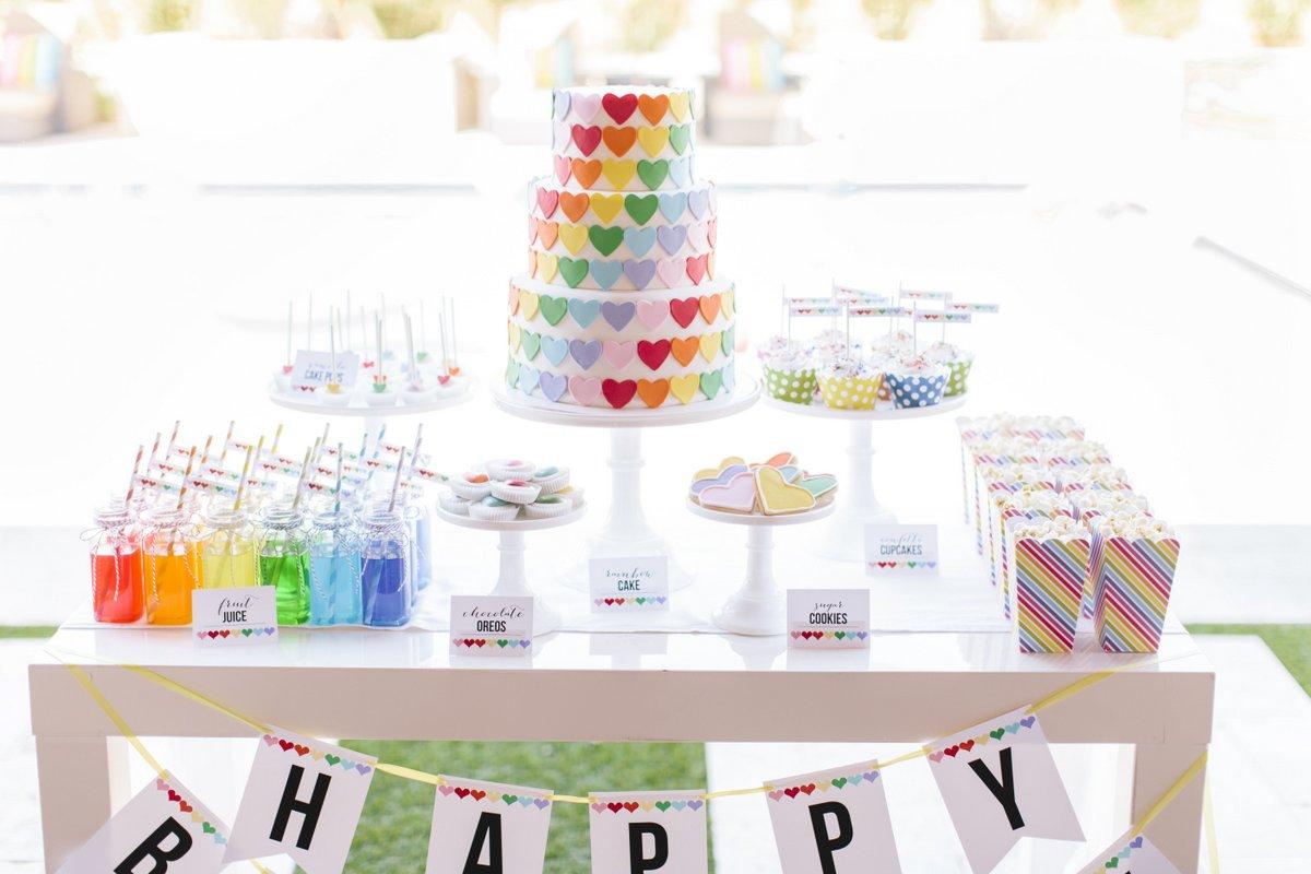 Оформление детского дня рождения с кэнди баром