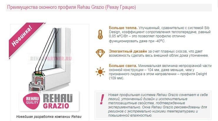 Информация о пластиковых окнах